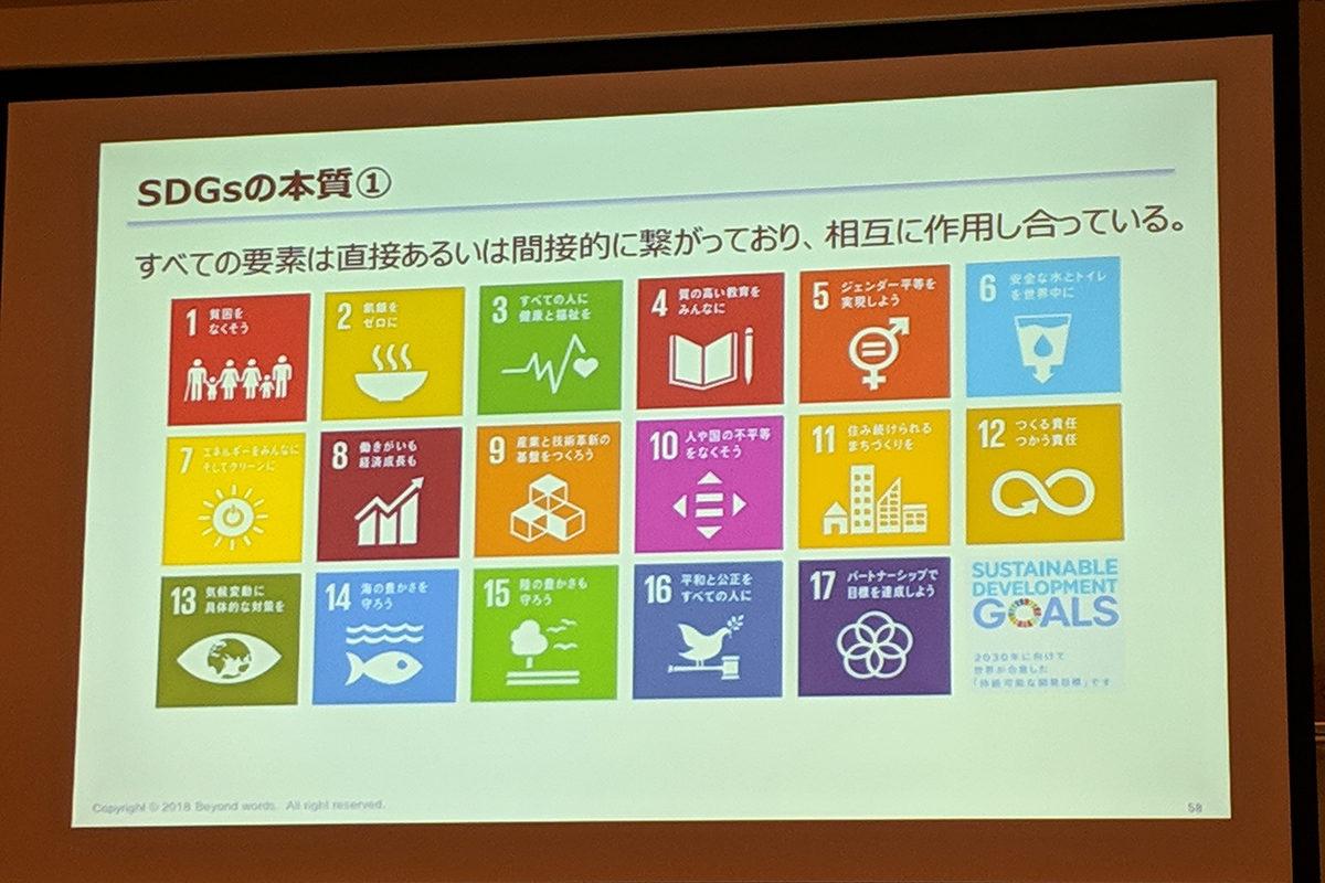 綾部校特別講座 カードゲーム「2030SDGs」から学ぼう!  綾部里山交流大学